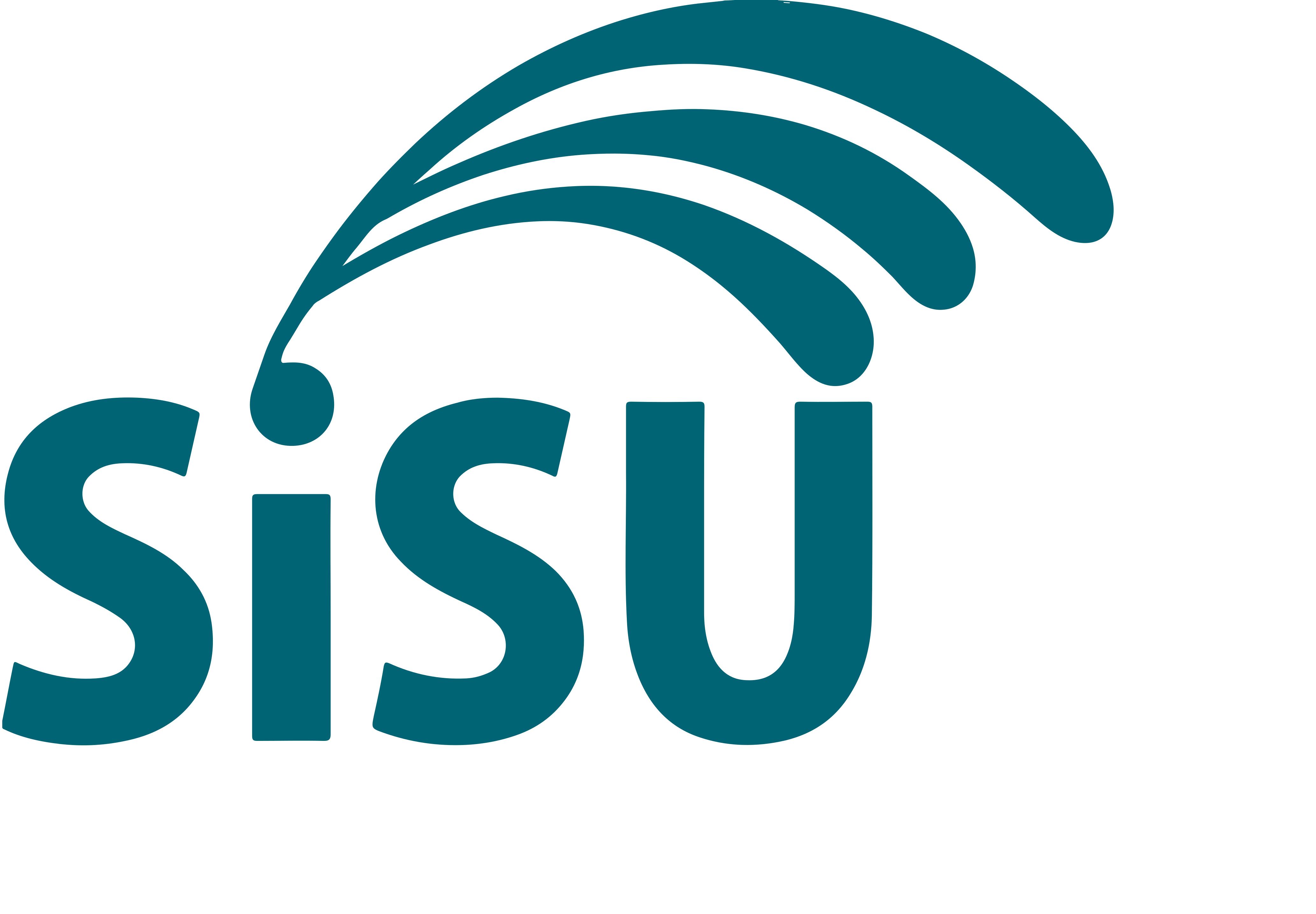 sisu-contato